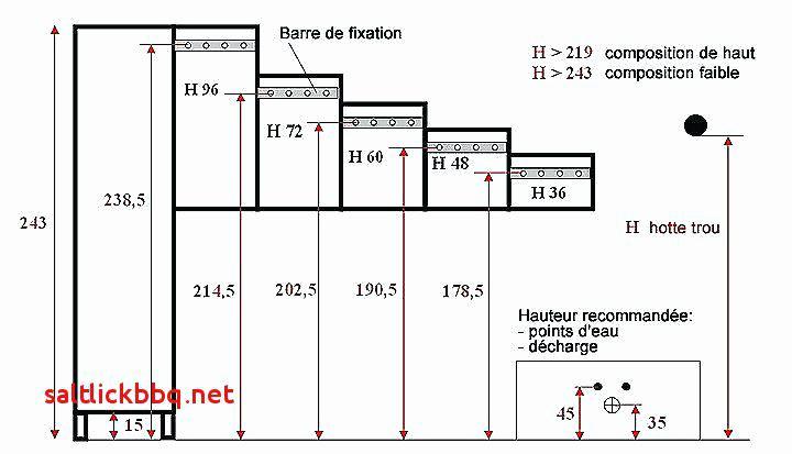 Hauteur meuble haut cuisine ikea metod id e pour cuisine - Meuble haut cuisine ikea ...