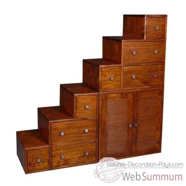 maison du monde etagere escalier